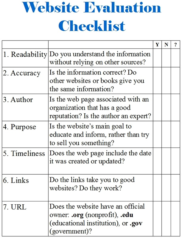 Website Evaluation Checklist - Welcome to the Thomas Jefferson ...